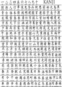 Kanji Vector Pack Free Vector Cdr